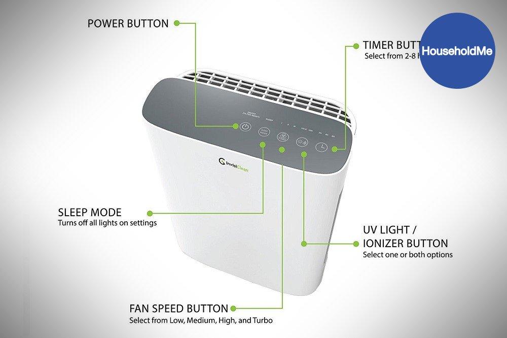 InvisiClean Aura Air Purifier