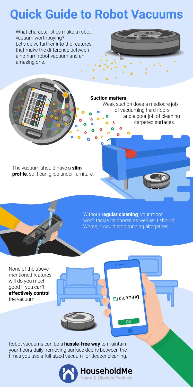 Robot Vacuum Infographic