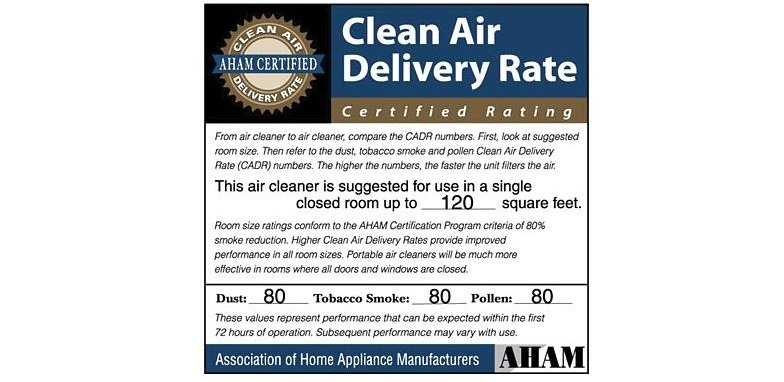 Clean Air Delivery Rate Example